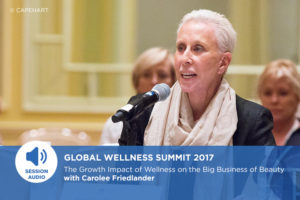 Impact of Wellness on The Big Business of Beauty