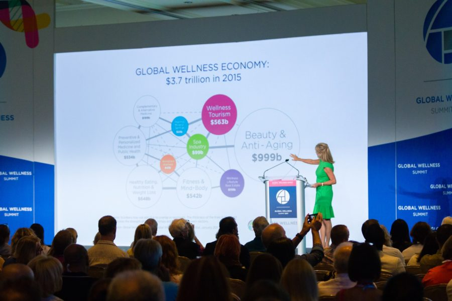Presentations and Transcripts | Global Wellness Summit